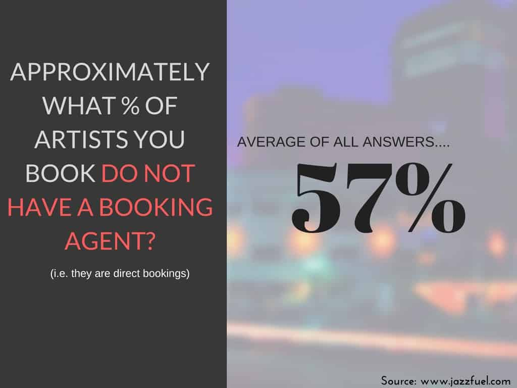 jazz promoters and booking agents
