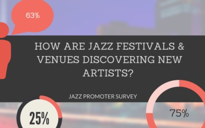 Tips from 40+ International Jazz Festivals & Club Promoters