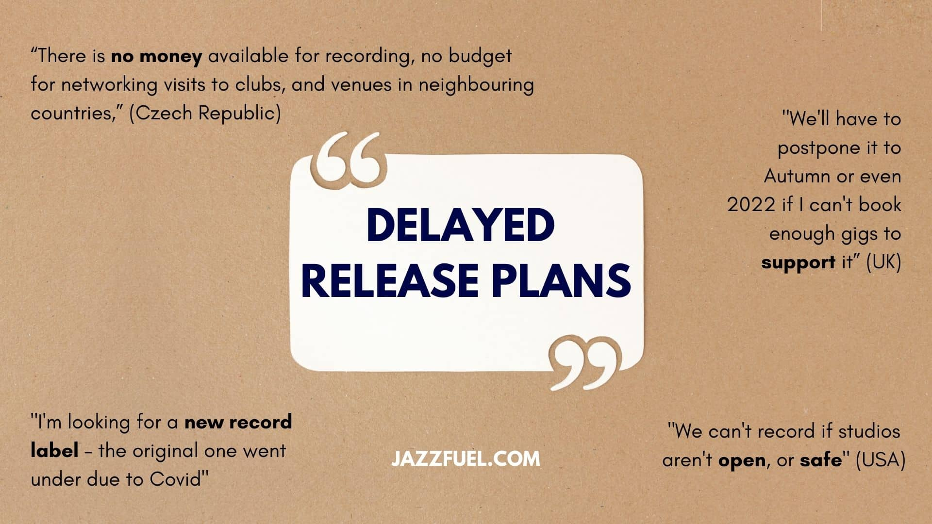delayed release plans